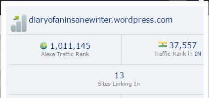 http://www.alexa.com/siteinfo/diaryofaninsanewriter.wordpress.com#trafficstats
