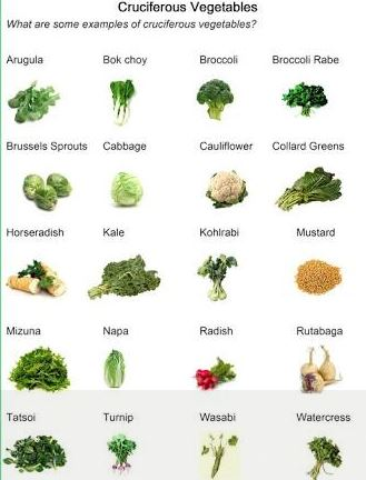 Avoid cruciferous vegetables