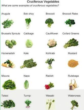 Avoid cruciferous vegetables