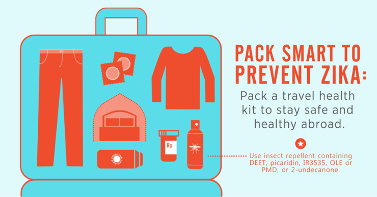 Travel kit for health