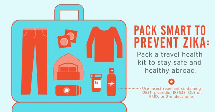 Travel kit for health