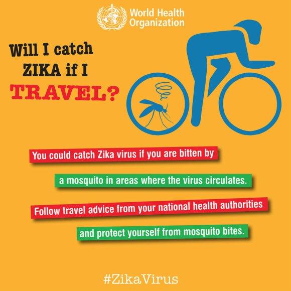 Will I catch Zika if I travel?