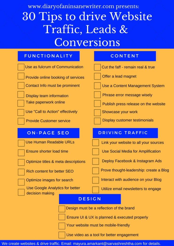 30 tips to drive website traffic, leads and conversions