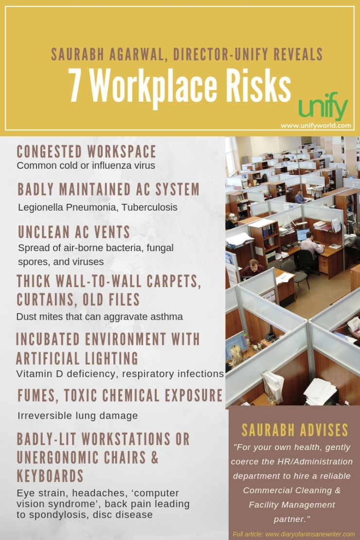 Workplace Threats and Infection Risks UNIFY Facility Management