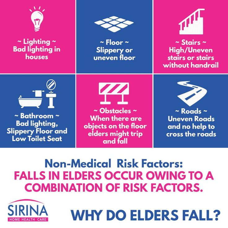 Why do elders fall