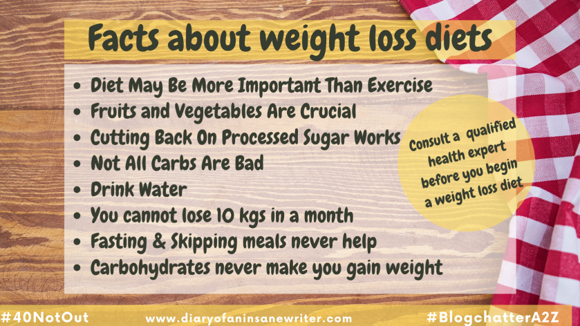Facts about weight loss